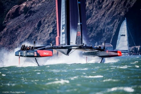 Americas' Cup